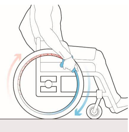 Precauciones para usuarios de sillas de ruedas en situación de emergencia por el COVID-19
